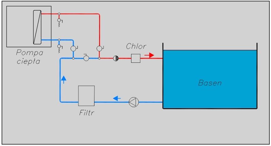 Podłączenie elektryczne pompy ciepła basenu